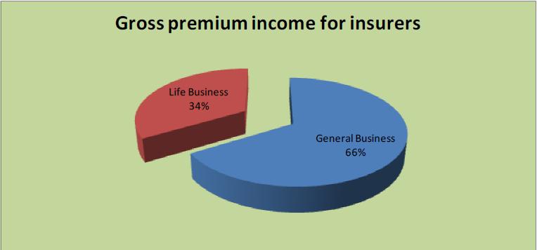 Insurance-Claims-in-kenya-2015